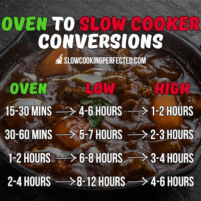 Slow Cooker to Oven Conversions